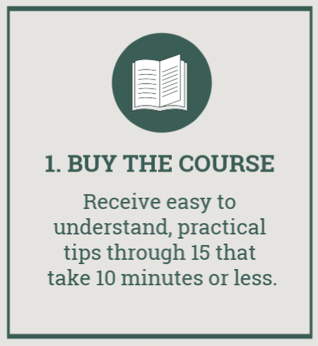 "grey graphic box with green outline and image of a book. Reads ""1. Buy the course. Receive easy to understand, practical tips through 15 lessons that take 10 minutes or less."