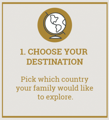"picture of globe with text reading ""1. Choose your destination. Pick which country your family would like to explore\""."
