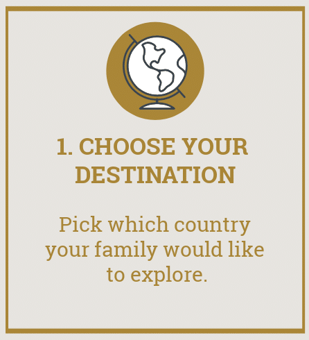 "picture of globe with text reading ""1. Choose your destination. Pick which country your family would like to explore""."